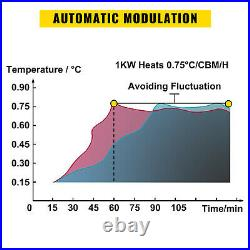VEVOR Electric Water Heater 18KW 240V Swimming Pool Bath SPA Hot Tub New Digital